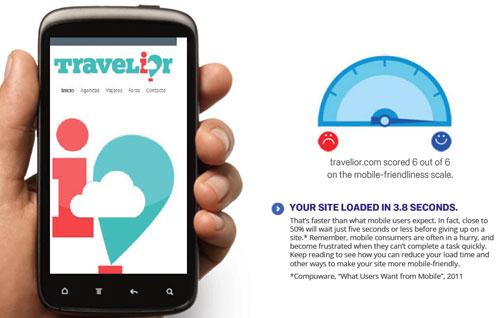 Resultado de la prueba de velocidad de carga de Travelior en dispositivos móviles
